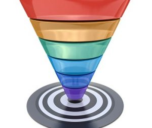 Funnel beursmarketing